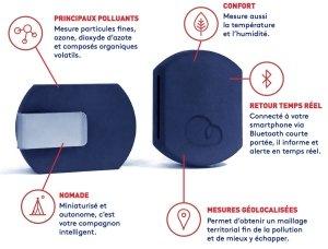 ma-maison-eco-confort-capteurs-Plume-Labs